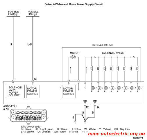 Code Noc1266 Motor System<br >code Noc1273 Relay Stuck. C1273 Motor Relay Stuck Off Code Noc1274 On Noc1280 Failsafe Short Circuit. Wiring. Fail Safe Relay Wiring Diagram At Scoala.co