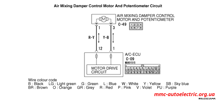 Code No B1045: Motor drive system for the air mixing damper