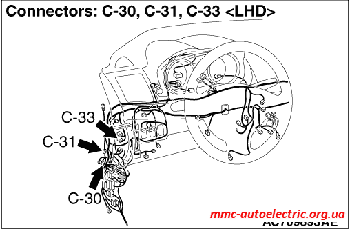 Code No  P0705: Malfunction of Inhibitor Switch