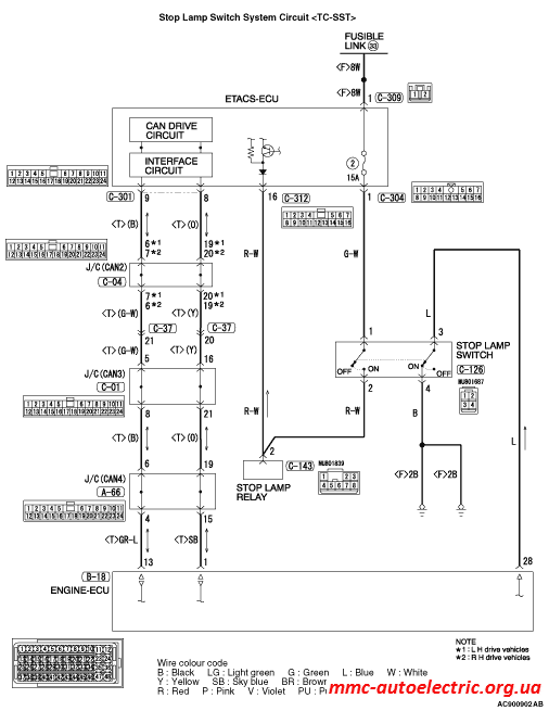 Code No P1536: Stop Lamp Switch System Error