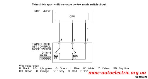 AC806395AA00ENG inspection procedure 2 the driving mode cannot be changed