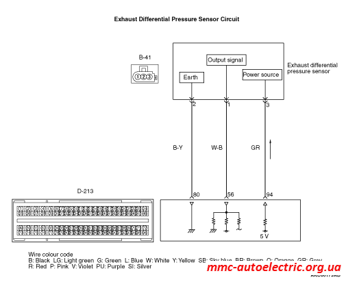 Code No  P2454: Exhaust Differential Pressure Sensor Circuit Low